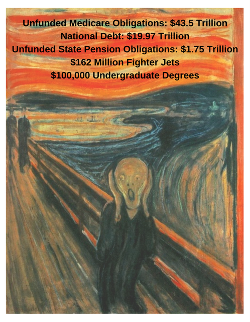 picture of the famous scream painting with really scary government statistics included