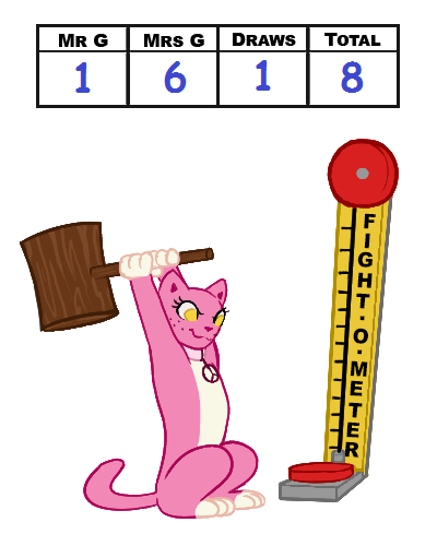 fight-o-meter for update 7 showing Mrs. Groovy up 6 to 1